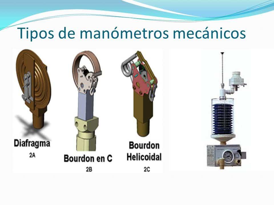 tipos de manometros mecanicos
